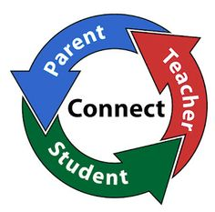 Title 1 Logo featuring the words parents students teachers connecting
