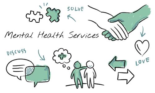 graphic design showing hand holding and supporting people with title of Mental  Health Services